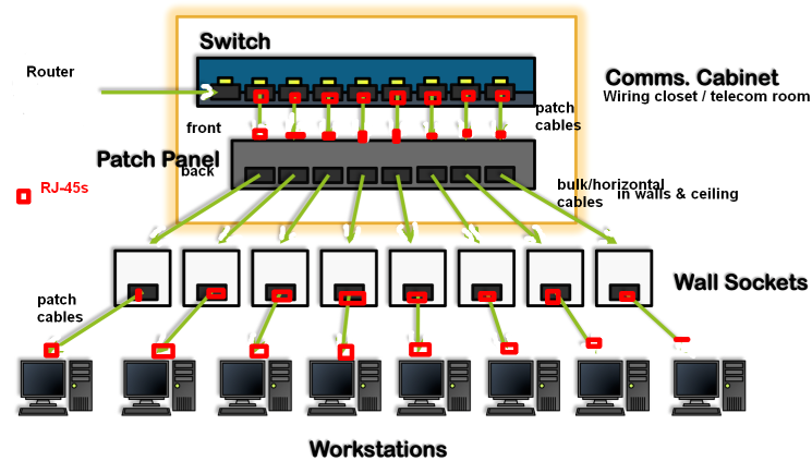 cablingplant cablingplant png ethernet patch panel wiring diagram at bayanpartner.co